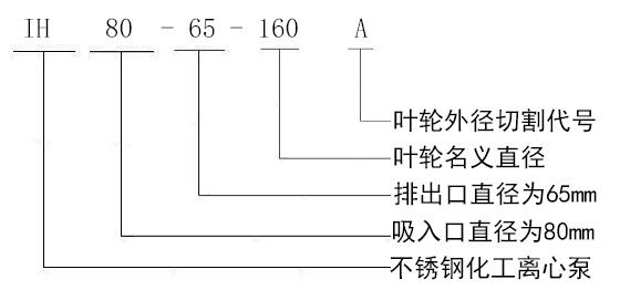 IH型不锈钢化工离心泵型号意义说明